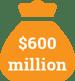 $600 million