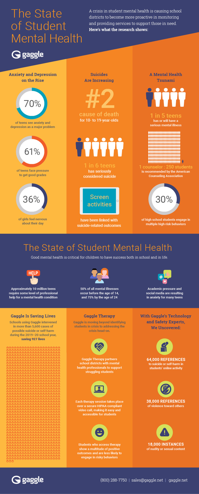 INFOGRAPHIC-State-of-Student-Mental-Health-img